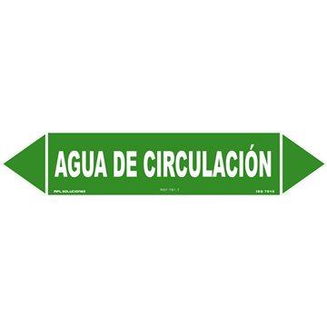 AGUA DE CIRCULACIÓN