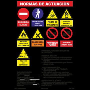 Normas de actuación (Modelo3)